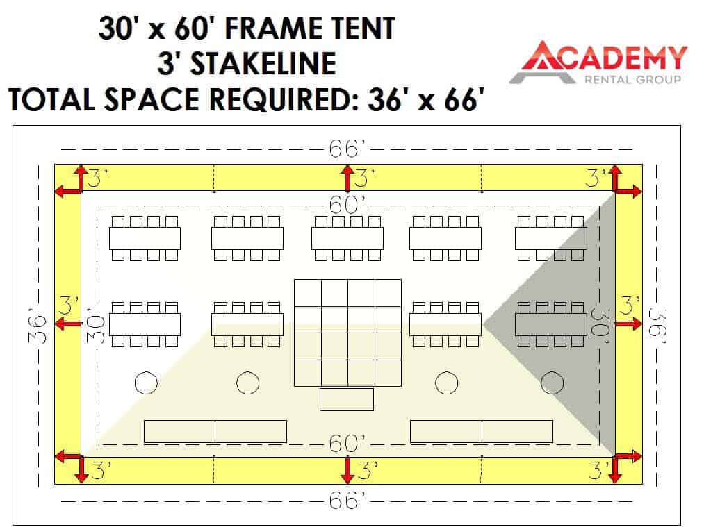 30x60 Frame Tent Staking Guidelines